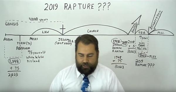 The Robert Breaker 2019 Rapture??? Video Is False Futuristic Teaching